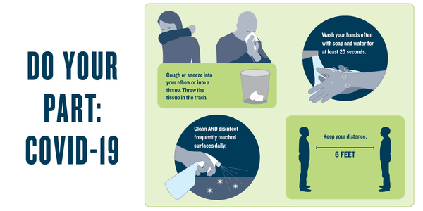 Graphic saying Do Your Part: COVID-19 with instructions to cough or sneeze into your elbow or a tissue, throw the tissue into the trash, Wash your hands often with soap and water for at least 20 seconds, Clean AND Disinfect frequently touched surfaces daily, and Keep your distance of 6 feet.