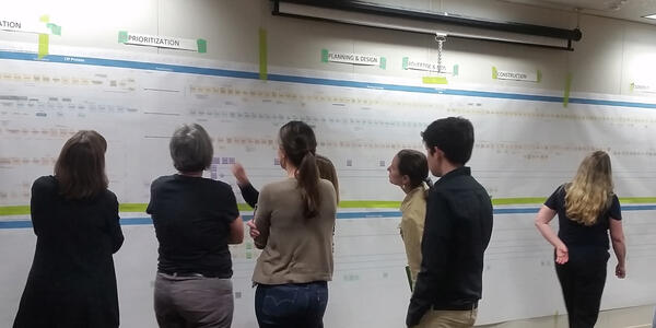 A group of people examining Procurement's process map.