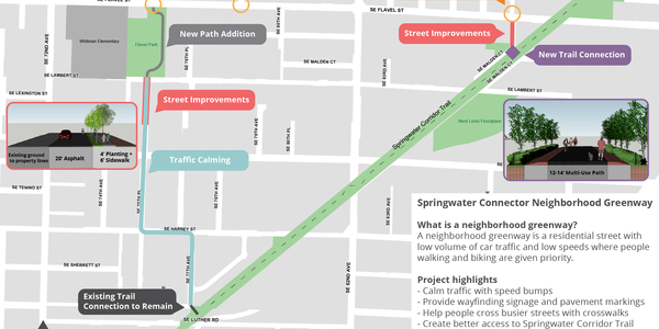 Map of Springwater Connector Neighborhood Greenway