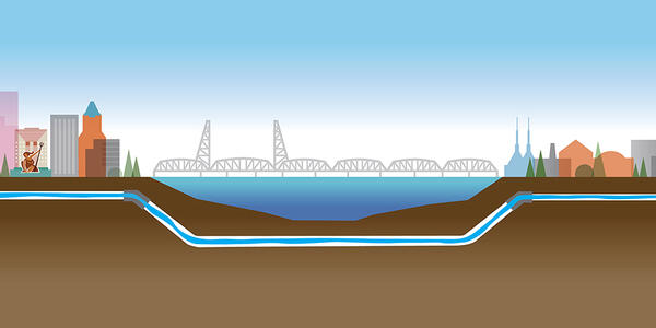 Illustration shows how this project will carry water in a pipe under the Willamette River
