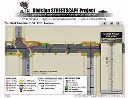 Division Streetscape project map