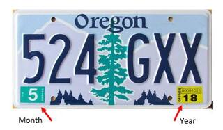 Placement of Oregon registration tags