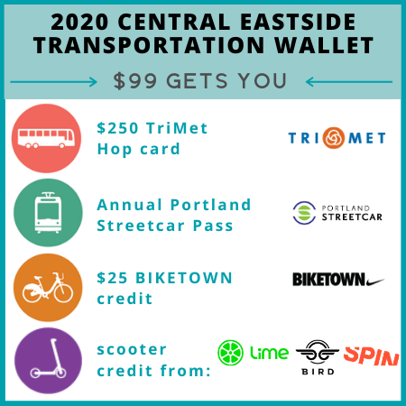 Transportation wallet - $250 TriMet Hop Card, Annual Streetcar Pass, Biketown credit, Scooter credit