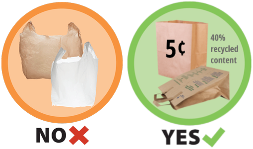"A graphic showing paper bags with a red outline saying ""NO"", and 5-cent paper bags with a green outline saying ""YES"""