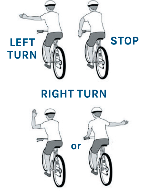 Illustration of hand signals for left turn, stop, and right turn on a bike