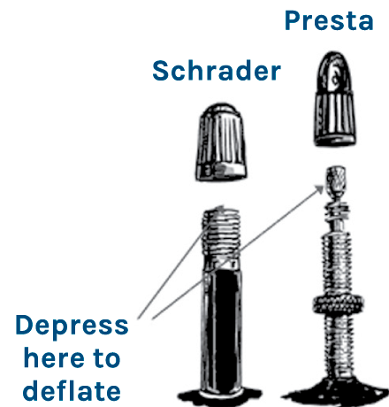 Schrader and presta style bike valves
