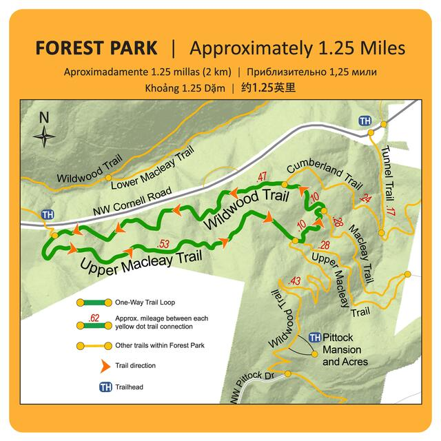 Map of Forest Park one-way loop