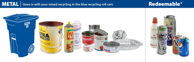 A 2d graphic showing what types of metal can be recycled