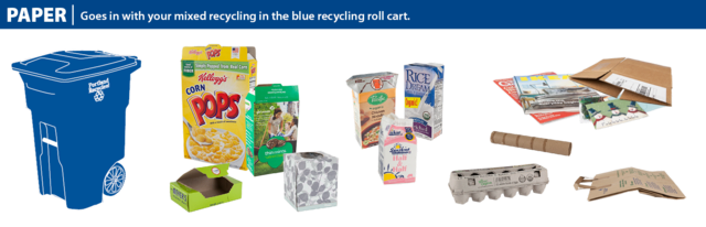 A 2d graphic showing what types of paper can be recycled