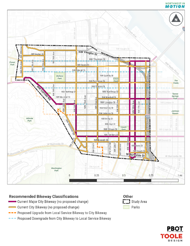 Recommended Bikeway Classifications