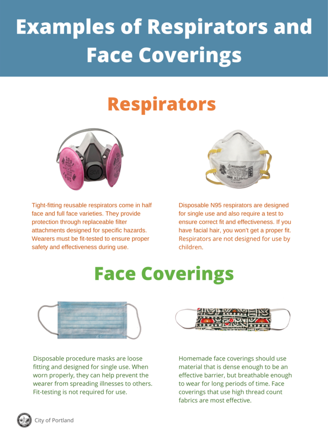 Face Covering Graphic: Examples of Respirators and Face Coverings