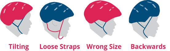 Four helmets fitted improperly: One is tilted to the back of the head, one is too large for the head, one has straps that are too loose, one is backwards