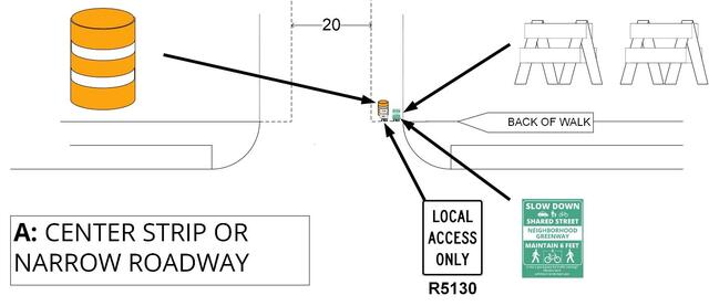 A graphic showing how barriers will be placed in a center strip or narrow roadway.