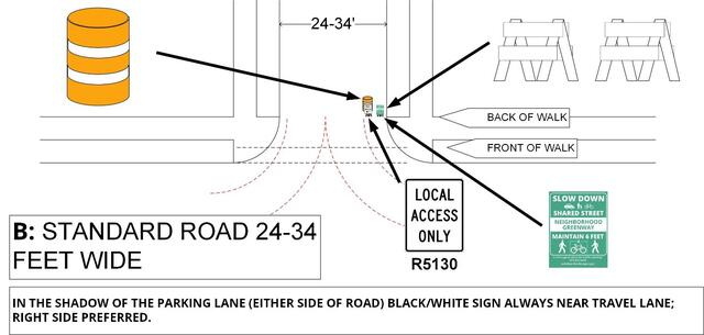 A graphic showing how barriers will be placed in a standard road 24-34 feet wide.