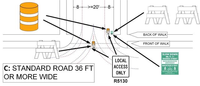 A graphic showing how barriers will be placed in a standard road 36 feet or more wide.