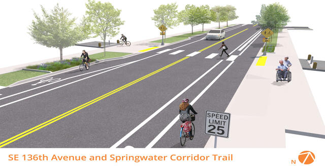 The SE 136th Paving and Sidewalks to Opportunity Project will be a complete street featuring new sidewalks, protected bike lanes, street lighting, and smoother pavement. Illustration by PBOT.