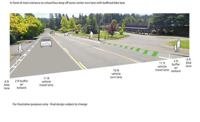 SW 35th - Entrance to Jackson Middle School with center turn lane maintained rendering