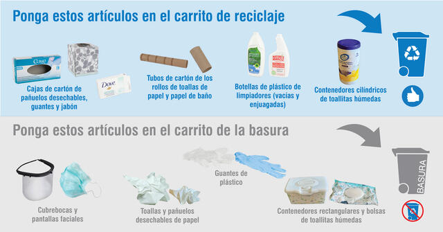 COVID waste items for trash and recycling - en Español