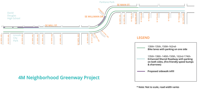 4M Neighborhood Greenway: SE 130th Ave. to SE 174th Ave.