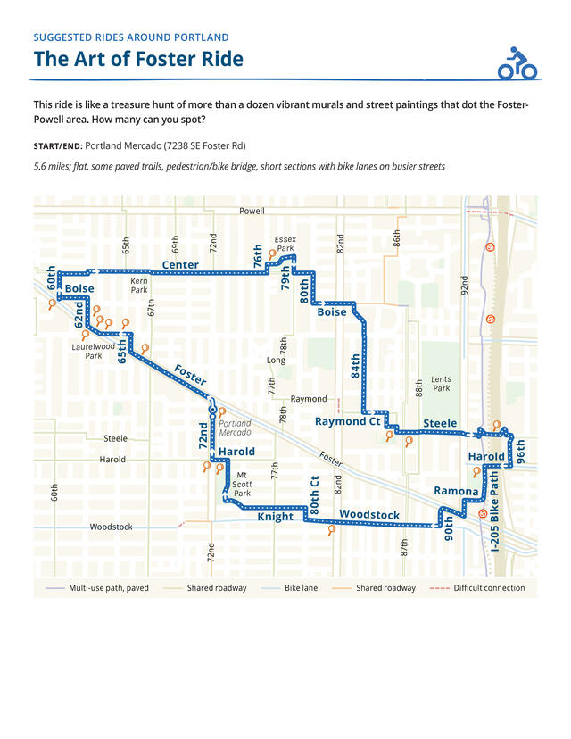 Map of a route for a bike ride visiting public art in the Foster-Powell area.
