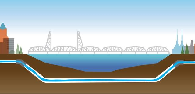 Illustration of a cross-section of the Willamette River with a pipe underground underneath the river. Above ground, outlines of tall downtown buildings are on the left, the Steel Bridge in the middle, and the Convention center is on the right.