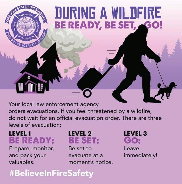 During a Wilfire: Be Ready, Be Set, Go. Image of Sasquatch silhouette walking  away from home, with a dog on a leash.