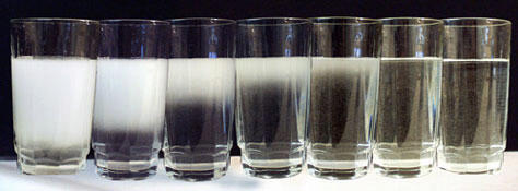 Photo of seven glasses of water that is a gradient of white water on the left and clear water on the right. The gradient shows how the air bubbles creating the white water clear from the bottom up.