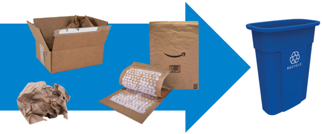 Cardboard box, crumpled paper, Amazon padded paper envelope with an arrow pointing to recycling bin