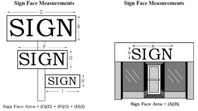 image showing measurements of multiple signs added together to measure sign area
