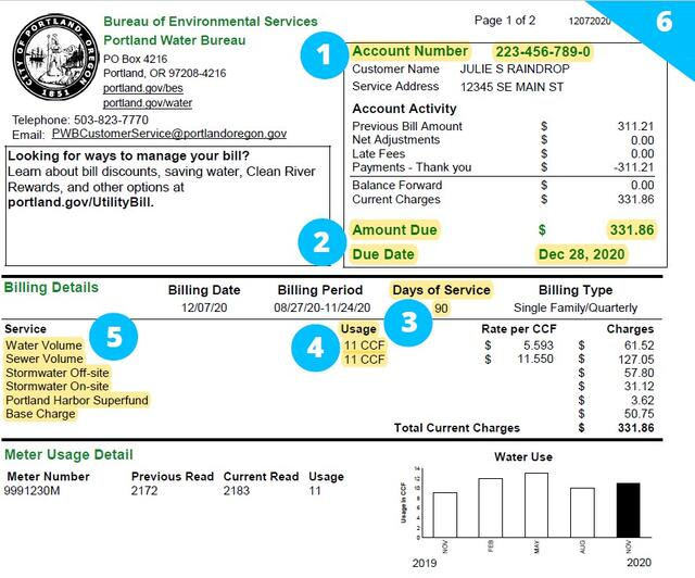 A screenshot of the top half of a utility bill with highlighting and numbers that show where the numbered headers below are located on the bill.